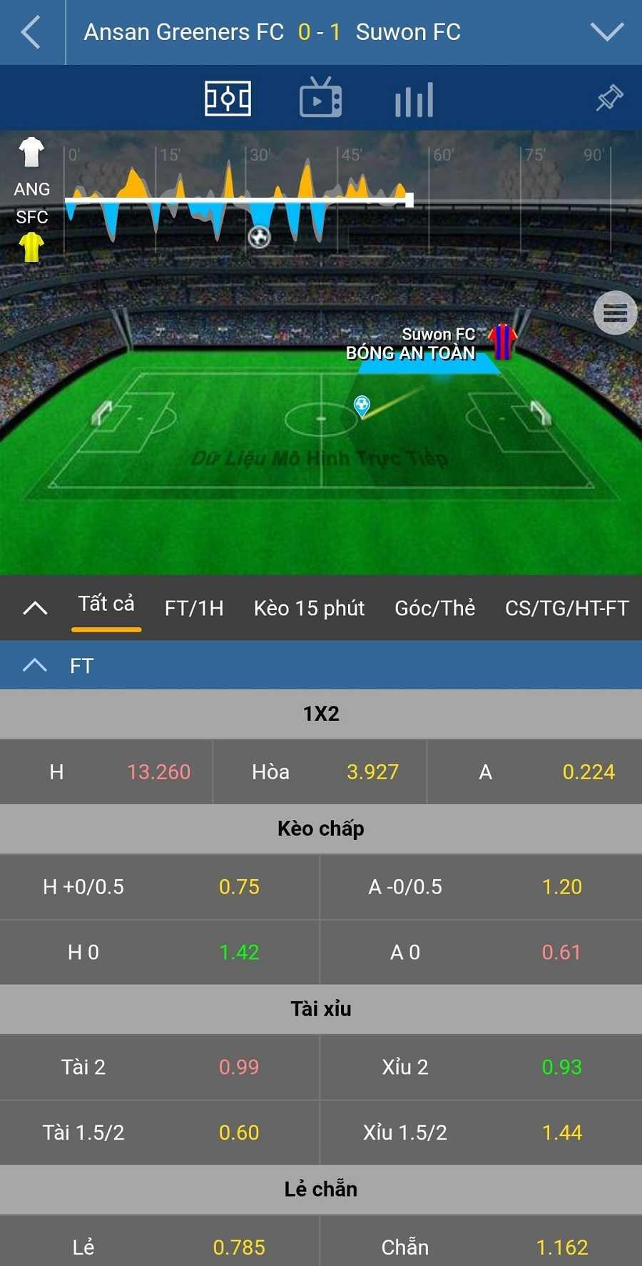Trận đấu bóng đá 3D trực tiếp